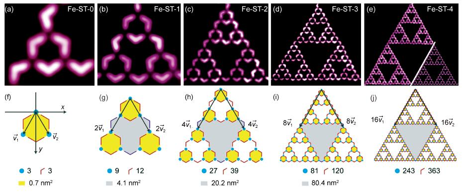 �yf�y�$9nm9�-z)�h�z`d���9��_the molecular, atomic numbers and area of the largest pore
